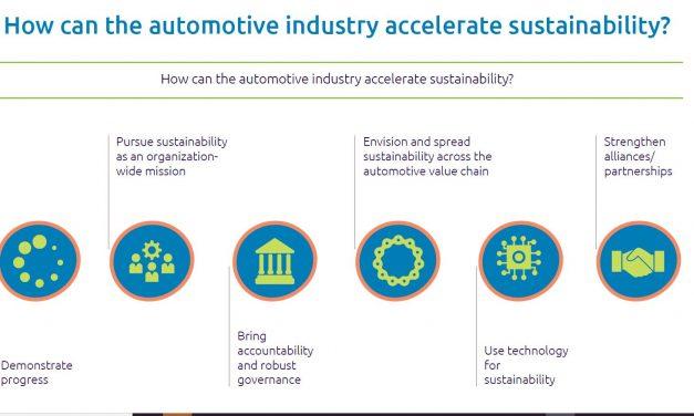 Nachhaltigkeit: Was Kunden wollen und Hersteller leisten